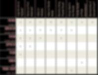 elg revised table-page-001(1).jpg