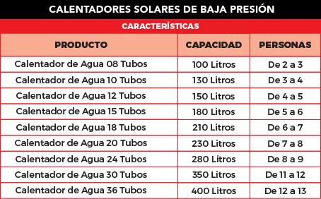TABLA MODELOS.png