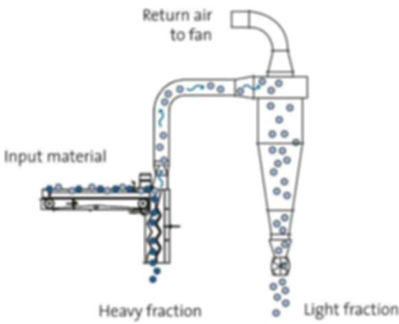 Luftseparator14.jpg