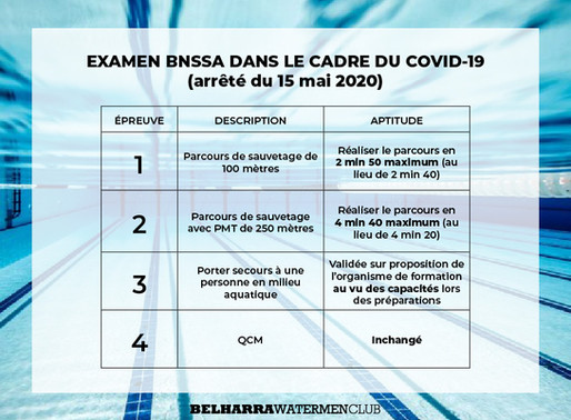 Le BNSSA format COVID-19