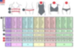 Us-measurements-swimwear-min.jpg