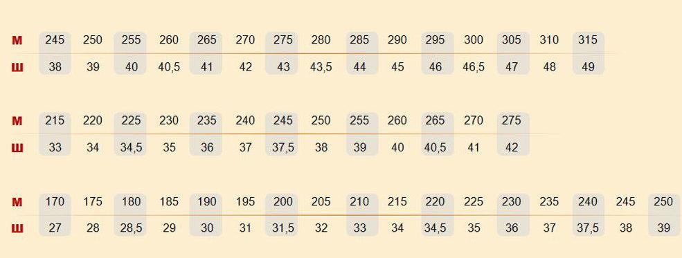 Таблица размеров ДэнсмастерV3.1.jpg