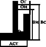 Схема обмера.png