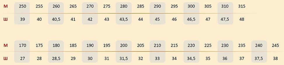 Таблица(М) ECKSE_V3.JPG