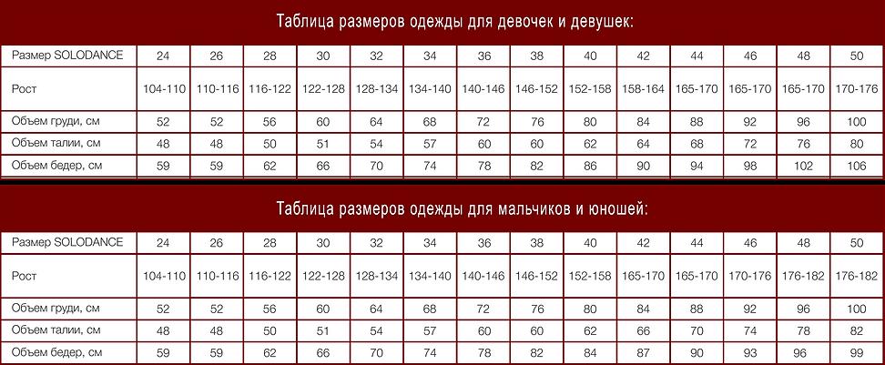Таблица размера одежды (М+Ж) копия.png