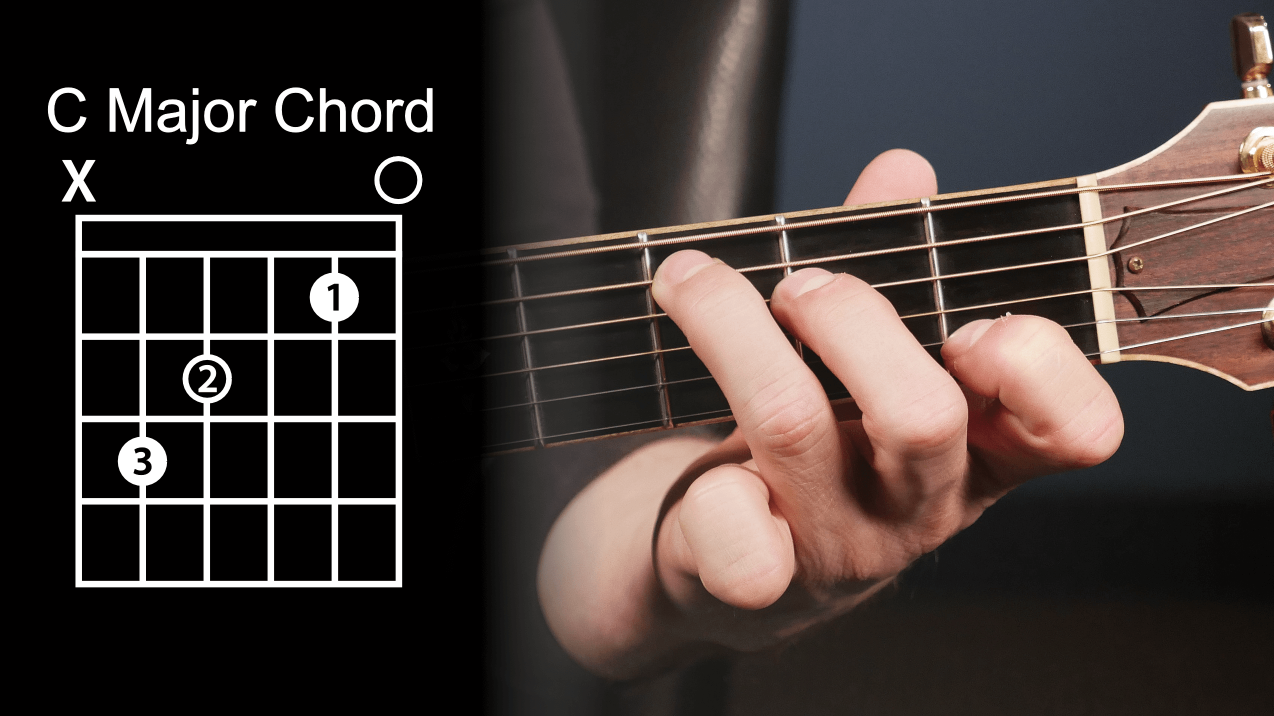 How to play C major guitar chord.