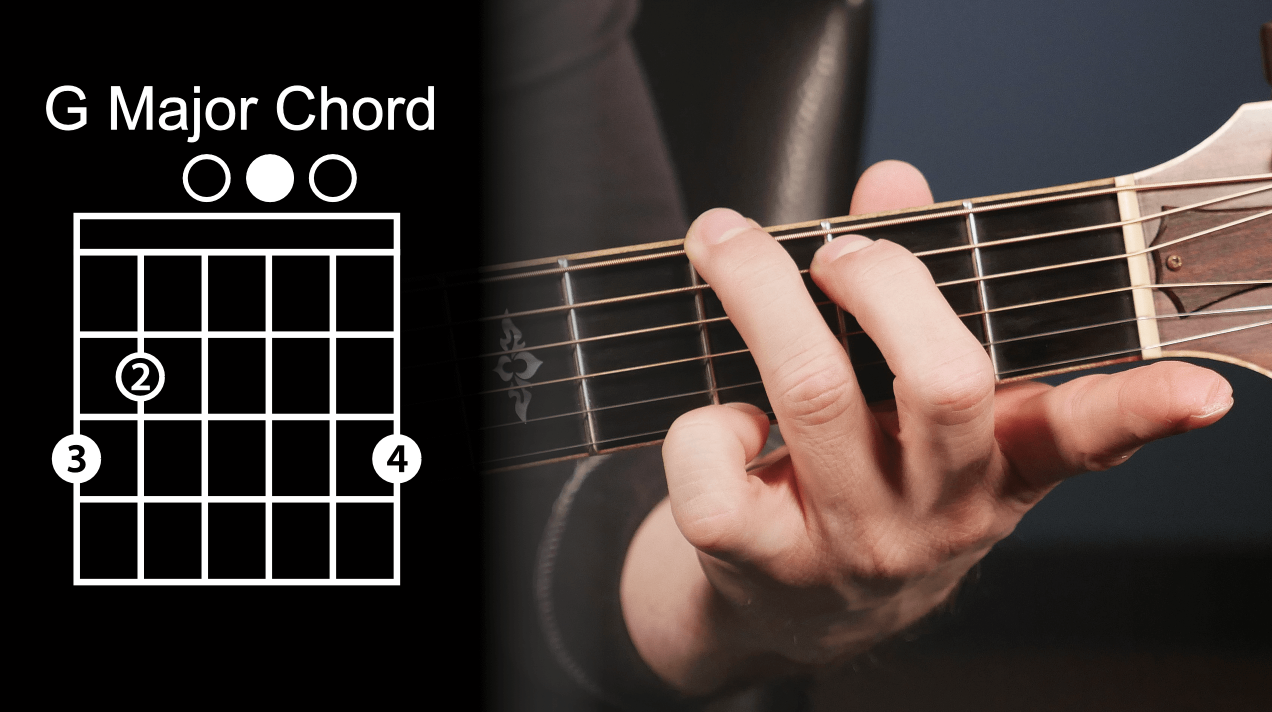 How to play G major guitar chord.