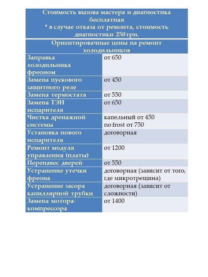 Презентация Microsoft PowerPoint (5) - к