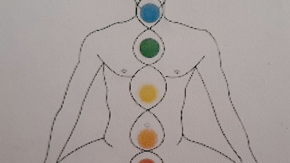 Chakra Balancing set