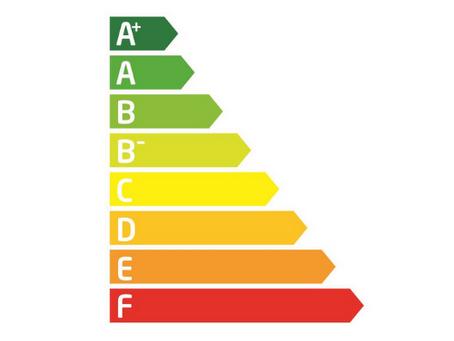 5 Passos para obter o Certificado Energético