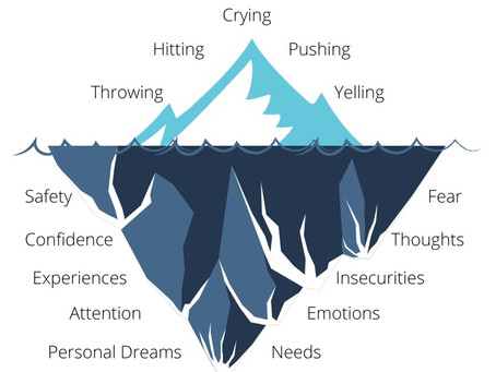 There's more to children's behaviour: What you see is only the tip of the iceberg
