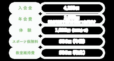 b_SlillUp_price_北赤羽-04.png