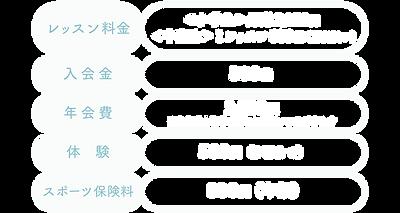 b_enjoy_price_大原.png