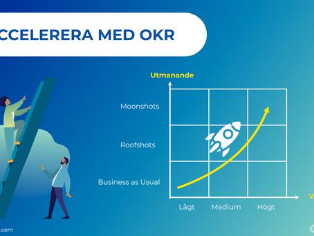 Accelerera med OKR 2020