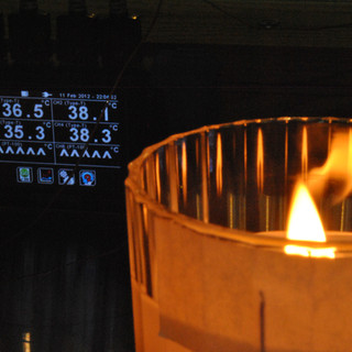 Candle Testing