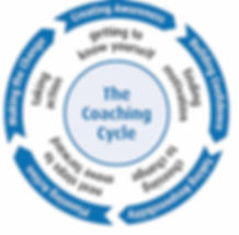 coaching-cycle-c-master1.jpg