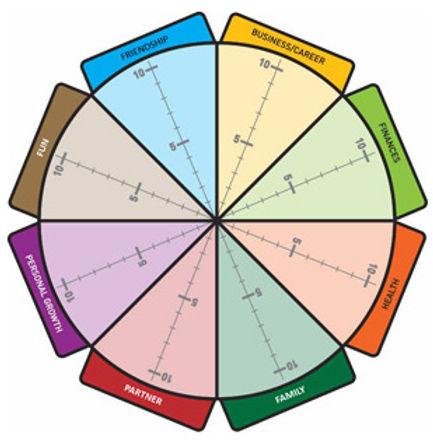 action-coaching-cycle-wheel.jpg