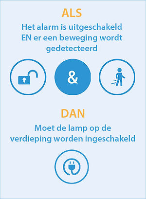 Recipe example_NL.jpg