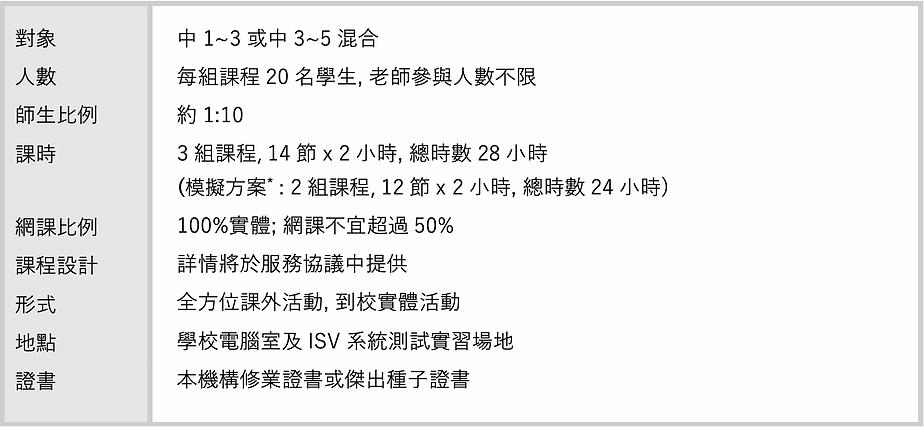 Screenshot 2021-05-25 at 7.25.17 AM.png