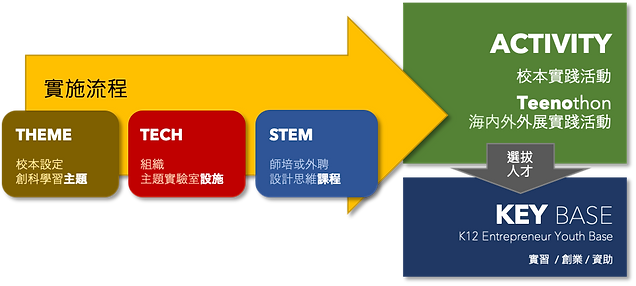 STEM Lab.png