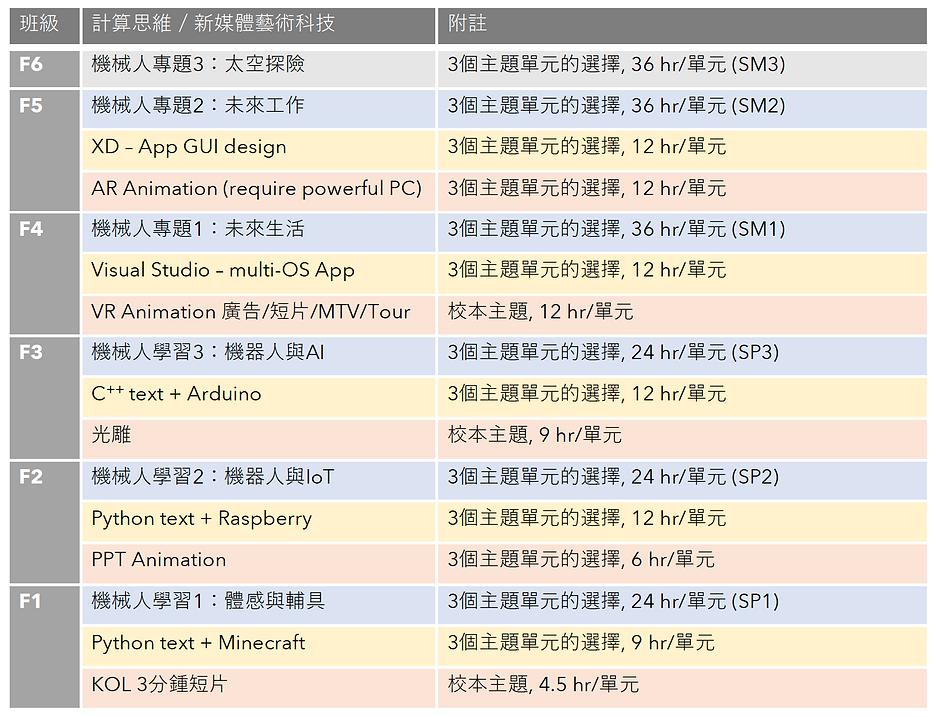 Screenshot 2020-12-12 at 7.27.54 PM.png