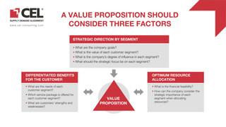 A value proposition should consider three factors