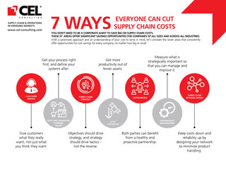7 Ways To Cut Supply Chain Costs