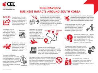 Coronavirus: Business Impacts Around South Korea