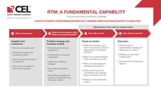 RTM_A FUNDAMENTAL CAPABILITY-01 (1).jpg