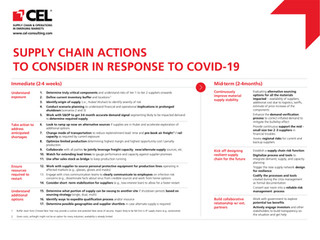 Supply Chain Actions To Consider In Response To COVID-19