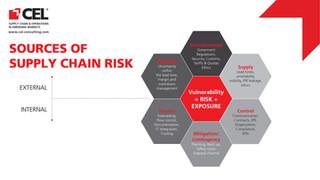 SC Risk Sources.jpg