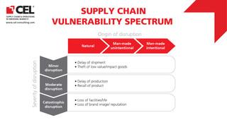 SC Vulnerable Spectrum.jpg