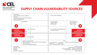 SC Vulnerable Sources.jpg