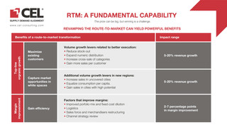 RTM_A FUNDAMENTAL CAPABILITY