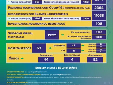 PREFEITURA DIVULGOU NESTA SEXTA-FEIRA (8), BOLETIM ATUALIZADO DO COVID-19