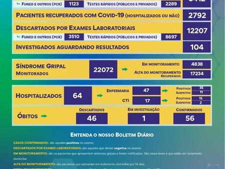 VARGINHA TEM RECORDE DE INFECTADOS EM 24 HORAS - SÃO 167 CASOS NOVOS E O POVO ANDA SEM MÁSCARA