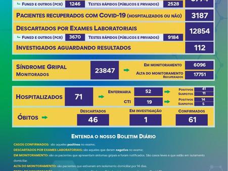 PREFEITURA DIVULGA NOVO QUADRO DO COVID-19 EM VARGINHA