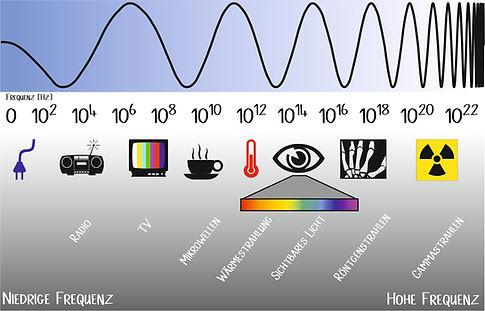 2018_Spektrum-Farbe.jpg