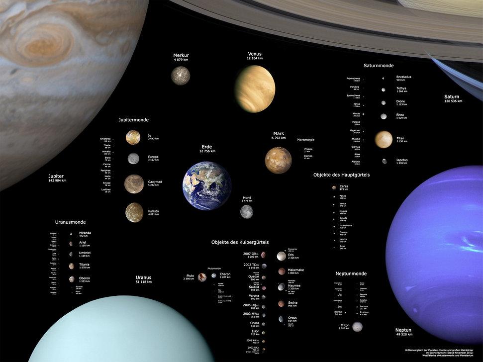 Poster Sonnensystem.jpg