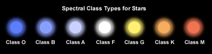 Spektralklassen.png