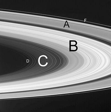 Saturns Ringe A bis F.jpg