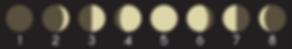 Mondphasen von der Erde aus.png