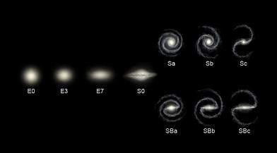 Klassifizierung Galaxien.png