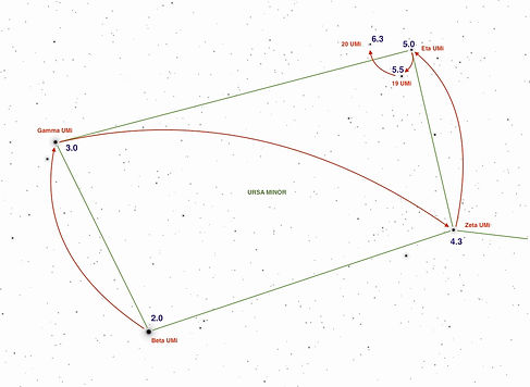Magnituden Ursa Minor (1).jpg