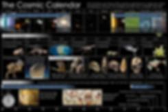 The Cosmic Calendar.png