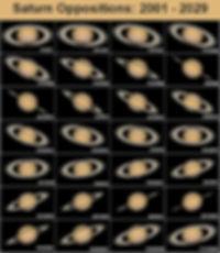 Saturn-Oppositionen 2001-2029.jpg