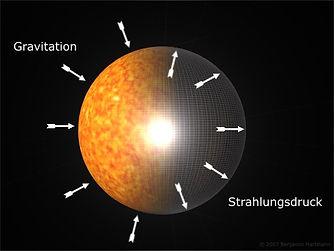 Stern - Gravitation- Strahlungsdruck.jpg