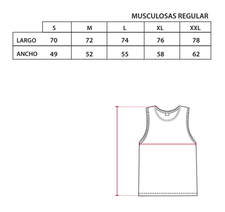 Tabla Musculosas.PNG