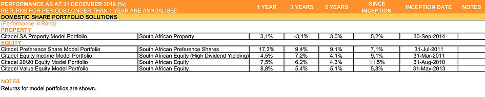 domestic share portfolio solutions.jpg
