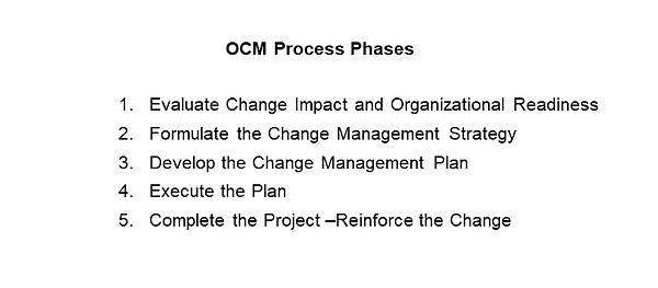 Change Management Process Phases.png